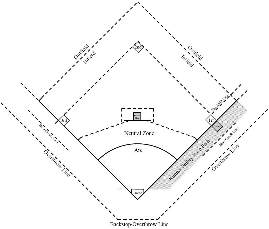 Kickball Field Diagram One Ineedmorespace Co